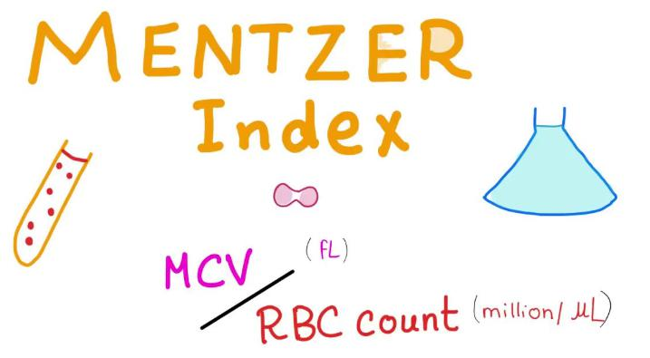 mentzer index