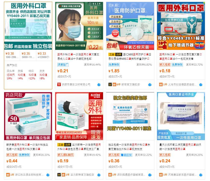 Cách nhập nguồn hàng khẩu trang y tế giá sỉ Trung Quốc